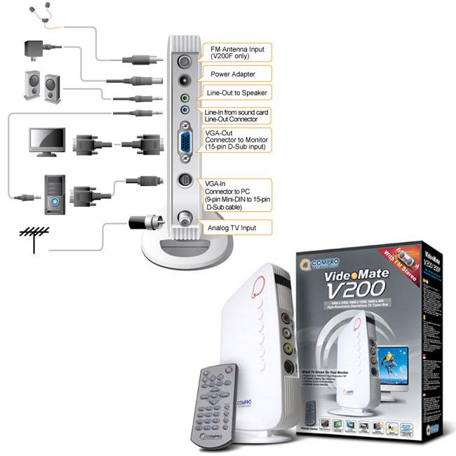 Sintonizadora De TV Externa Compro Technology V200